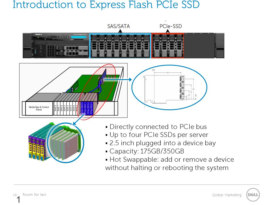 Introduction to Express Flash PCIe SSD