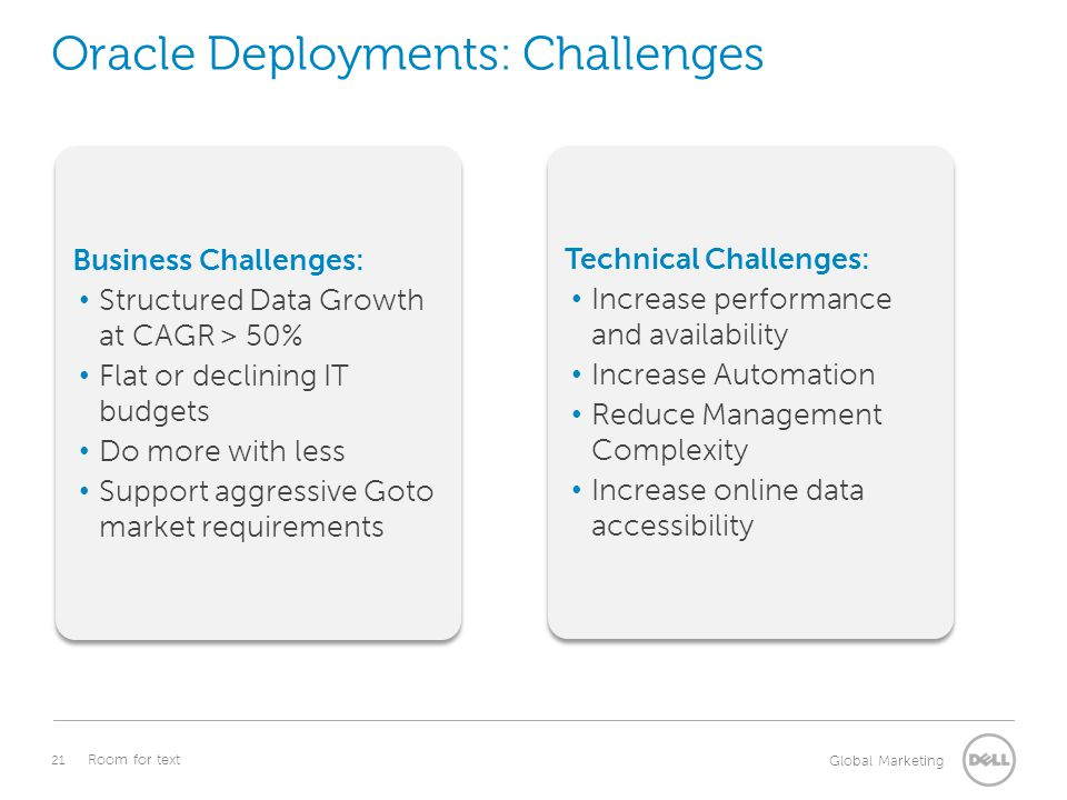 Oracle Deployments: Challenges