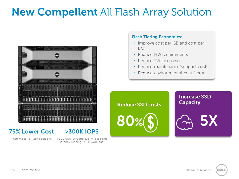 New Compellent All Flash Array Solution