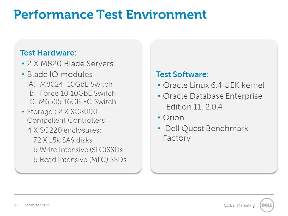 Performance Test Environment
