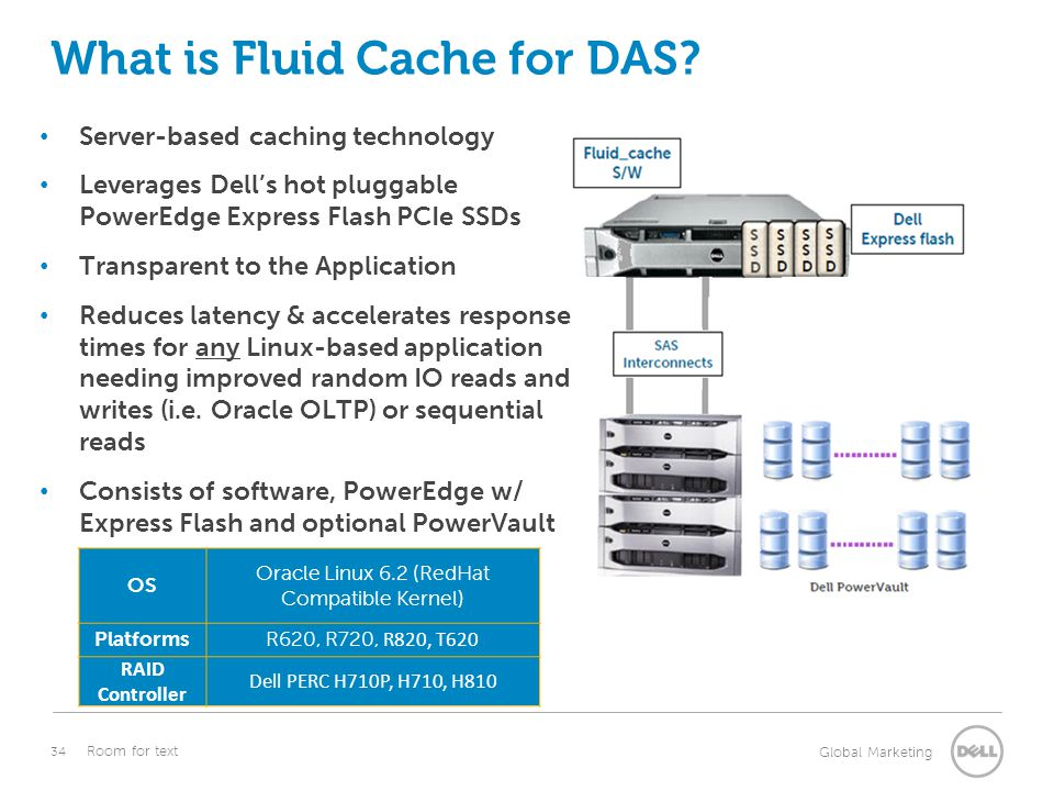 What is Fluid Cache for DAS