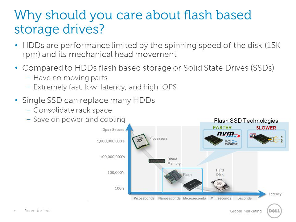 Why should you care about flash based storage drives