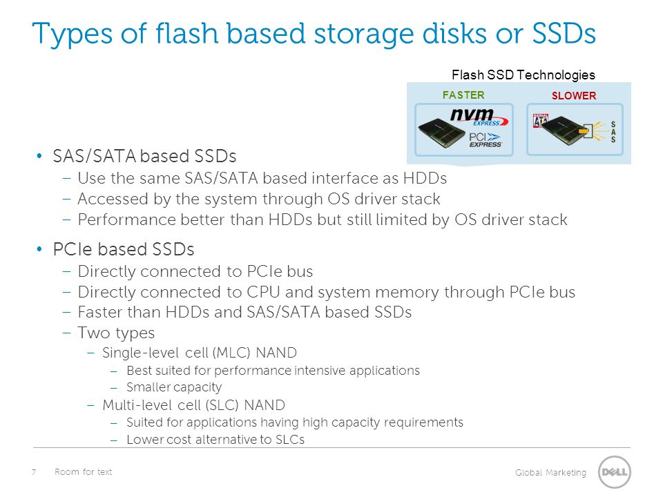 Types of flash based storage disks or SSDs