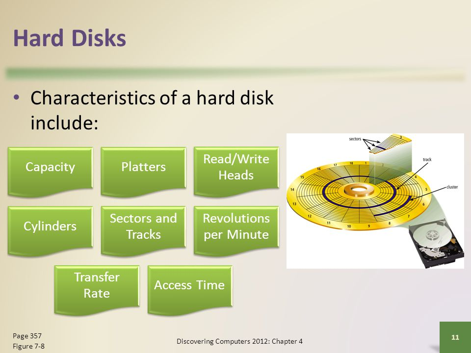 Hard Disks Characteristics of a hard disk include: Capacity Platters