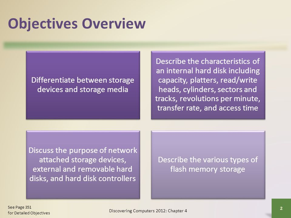 Objectives Overview Differentiate between storage devices and storage media.