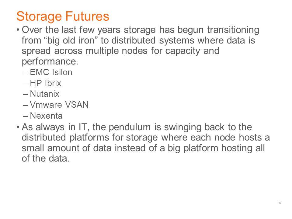 Storage Futures