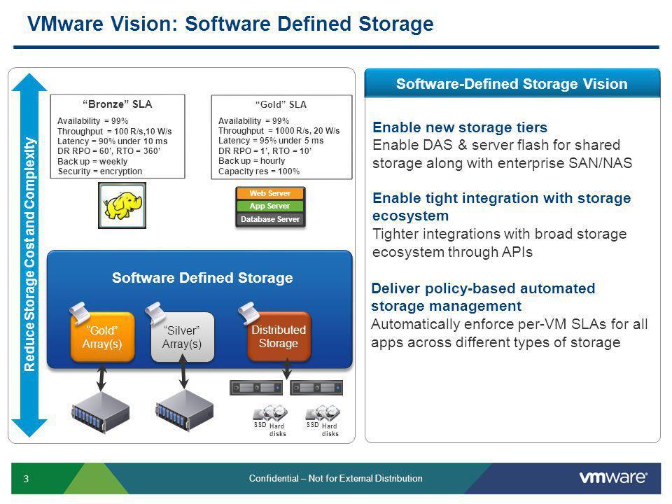 VMware Vision: Software Defined Storage