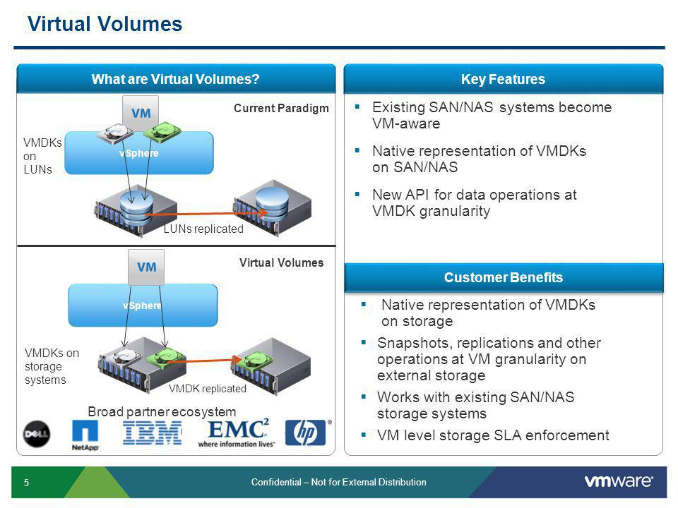 What are Virtual Volumes