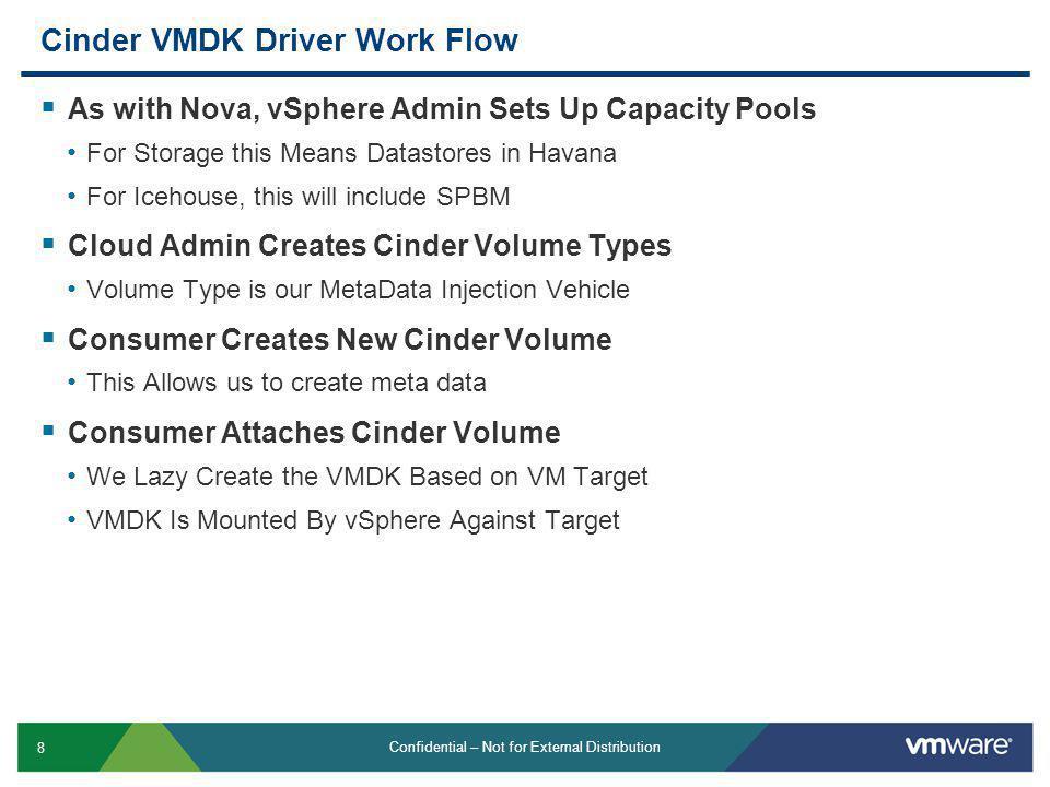 Cinder VMDK Driver Work Flow