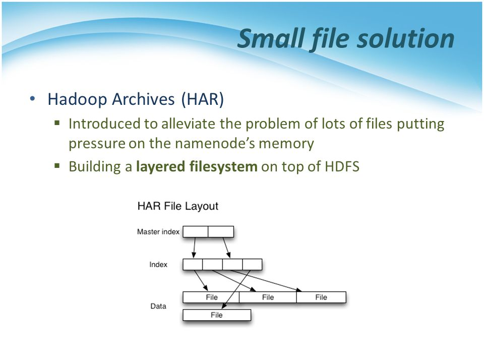 Small file solution Hadoop Archives (HAR)