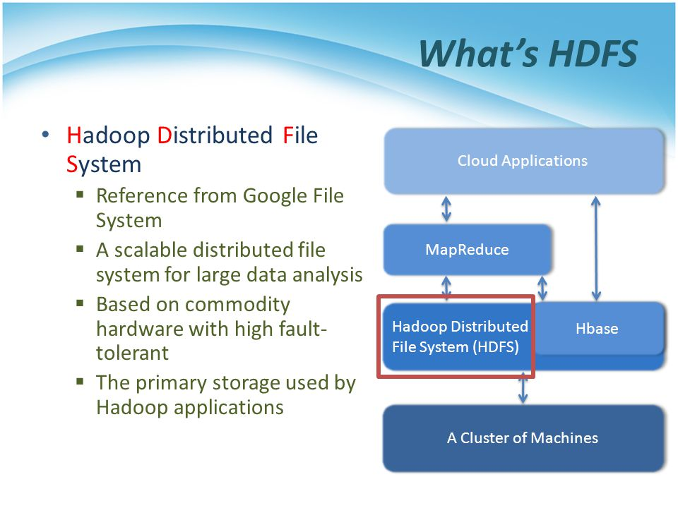 What's HDFS Hadoop Distributed File System