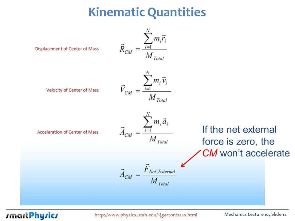 Kinematic Quantities If the net external force is zero, the CM won't accelerate
