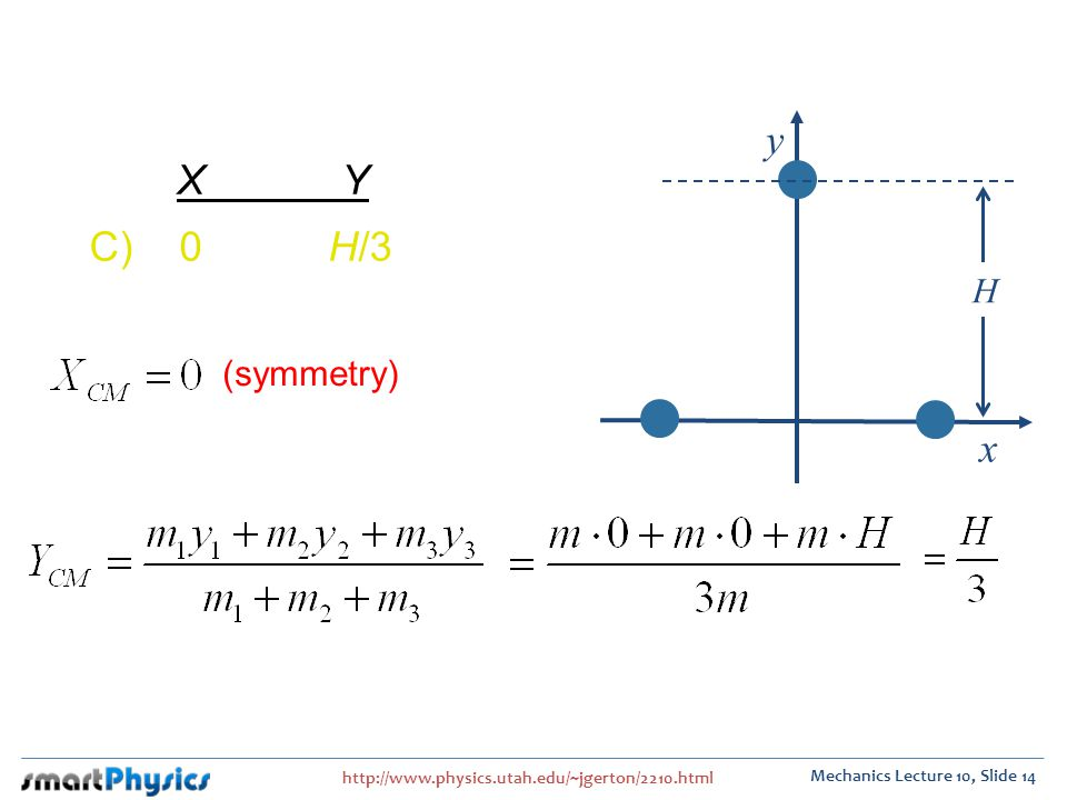 y X Y C) 0 H/3 H (symmetry) x