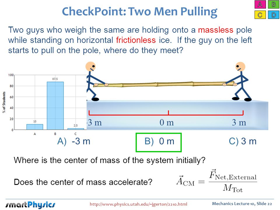 CheckPoint: Two Men Pulling