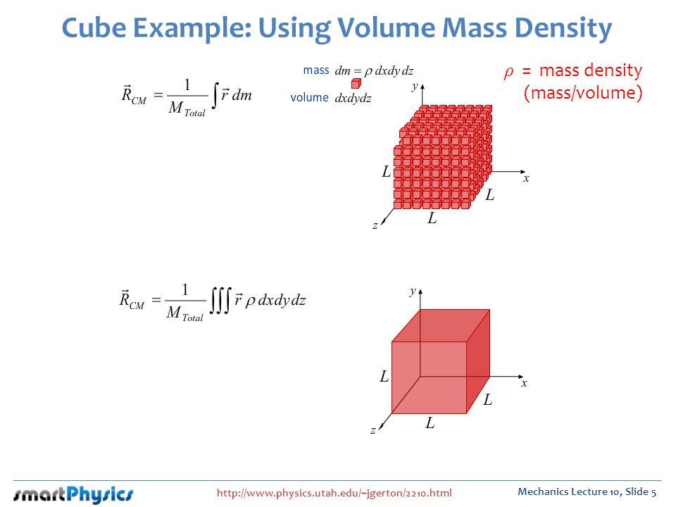 Cube Example: Using Volume Mass Density
