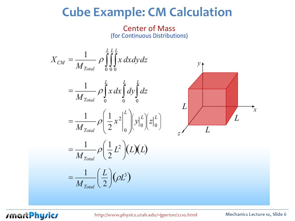 Cube Example: CM Calculation