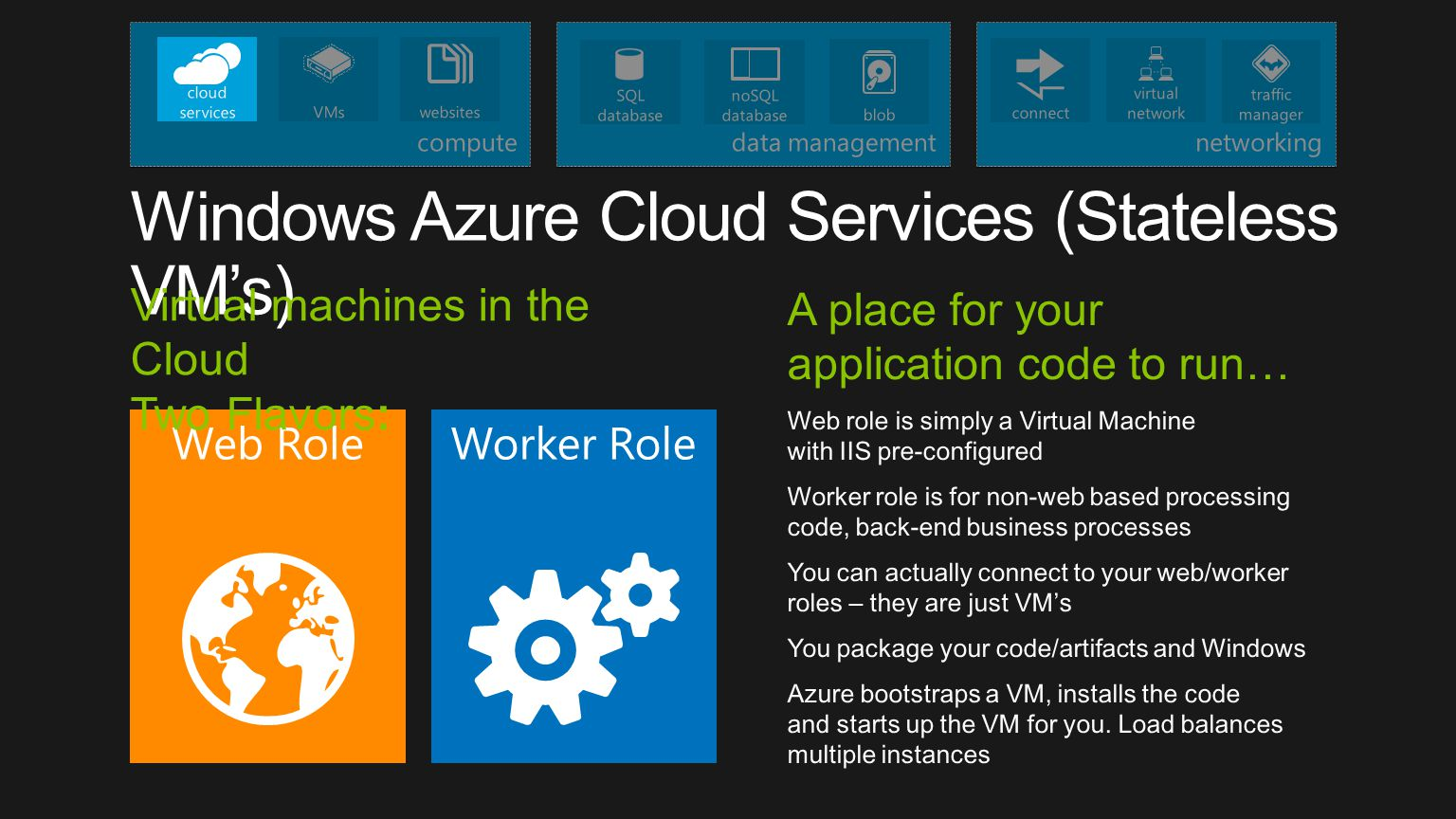 Windows Azure Cloud Services (Stateless VM's)