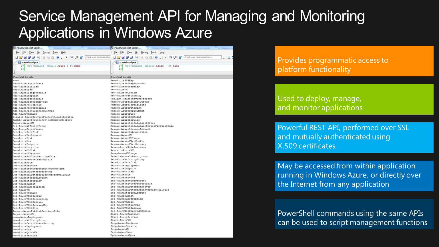 Service Management API for Managing and Monitoring Applications in Windows Azure