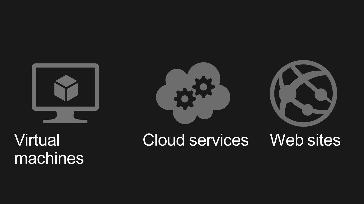 Virtual machines Cloud services Web sites