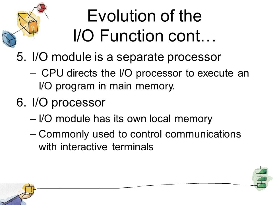 Evolution of the I/O Function cont…