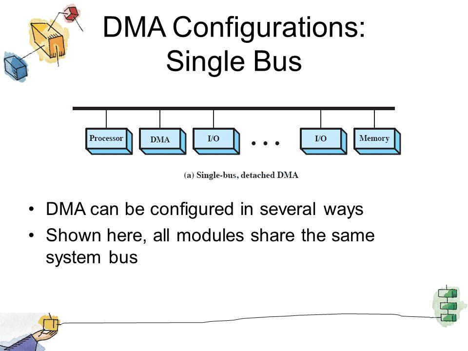 DMA Configurations: Single Bus