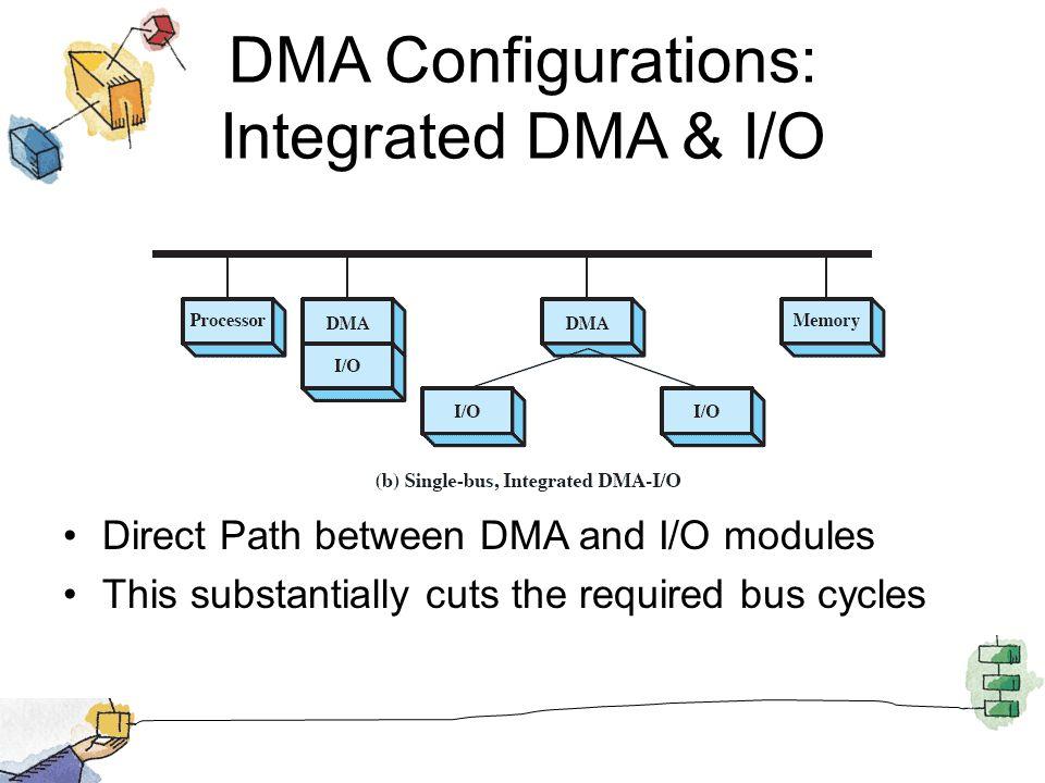 DMA Configurations: Integrated DMA & I/O
