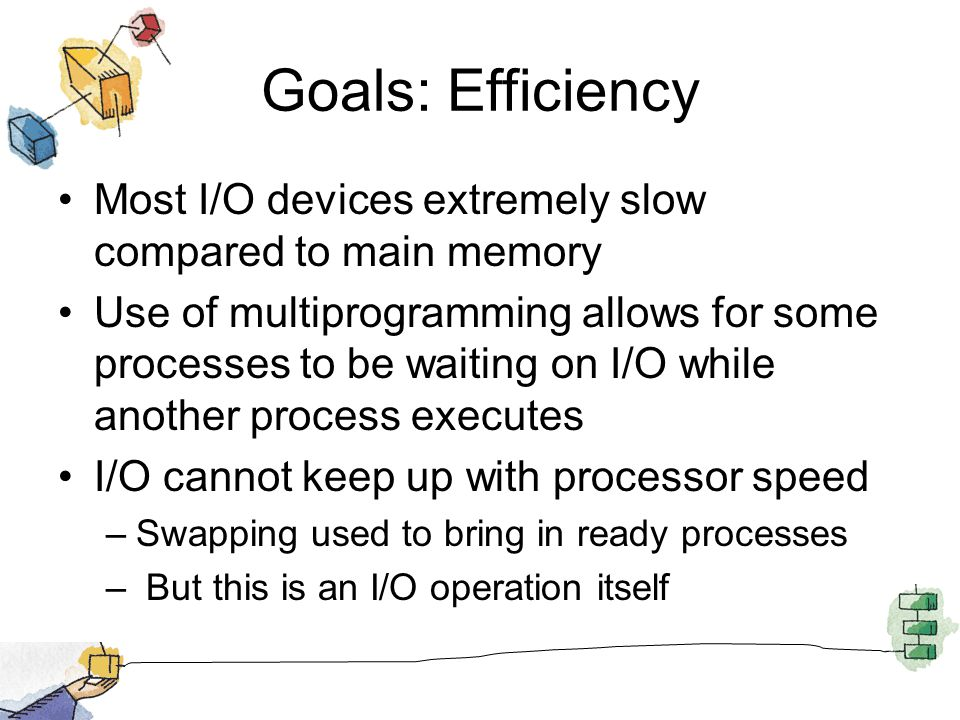 Goals: Efficiency Most I/O devices extremely slow compared to main memory.