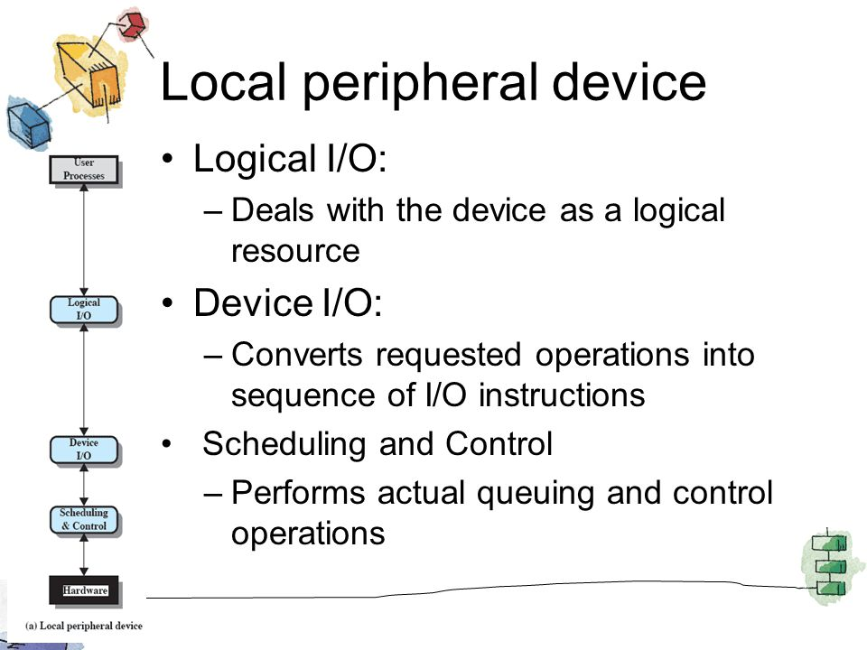 Local peripheral device