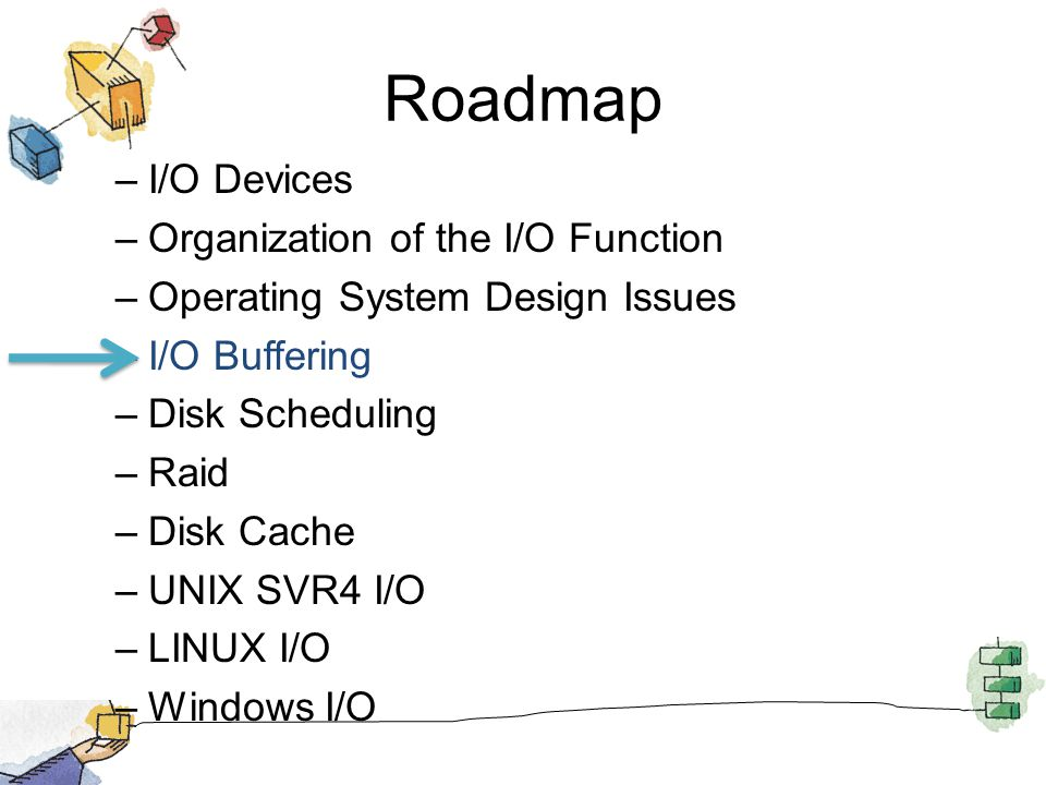 Roadmap I/O Devices Organization of the I/O Function