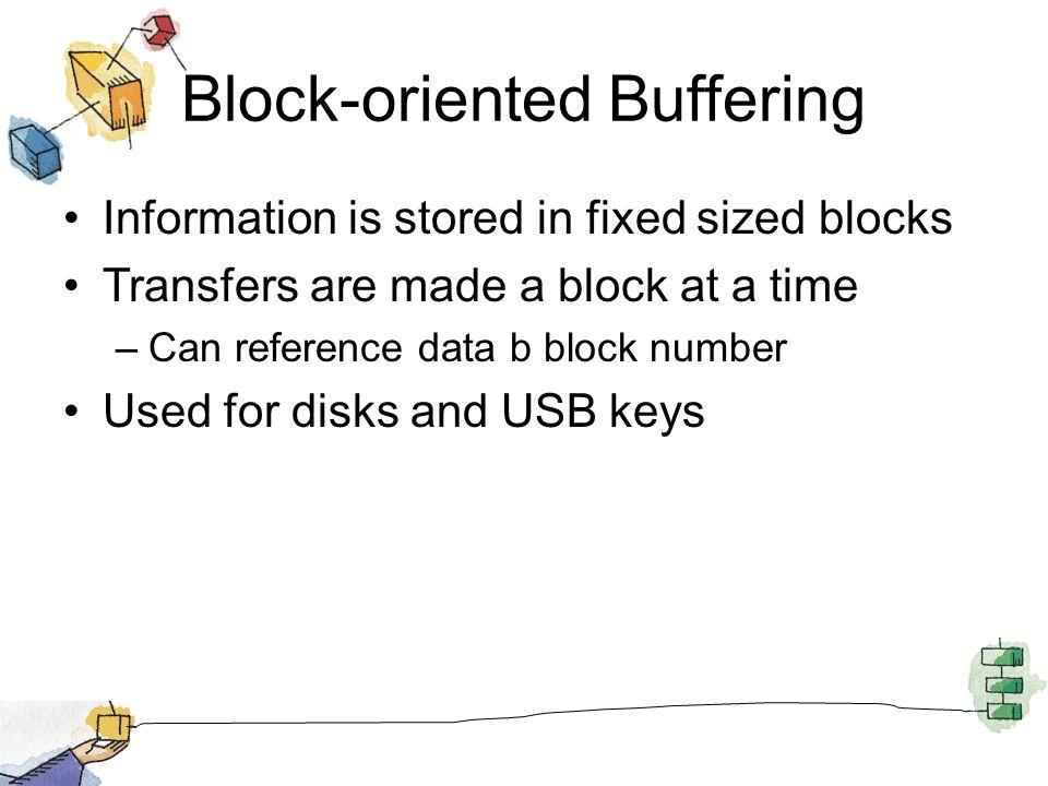 Block-oriented Buffering