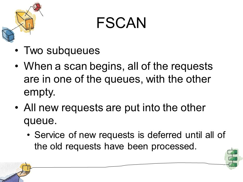 FSCAN Two subqueues. When a scan begins, all of the requests are in one of the queues, with the other empty.