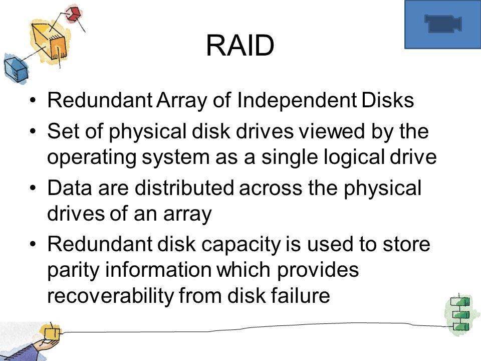 RAID Redundant Array of Independent Disks