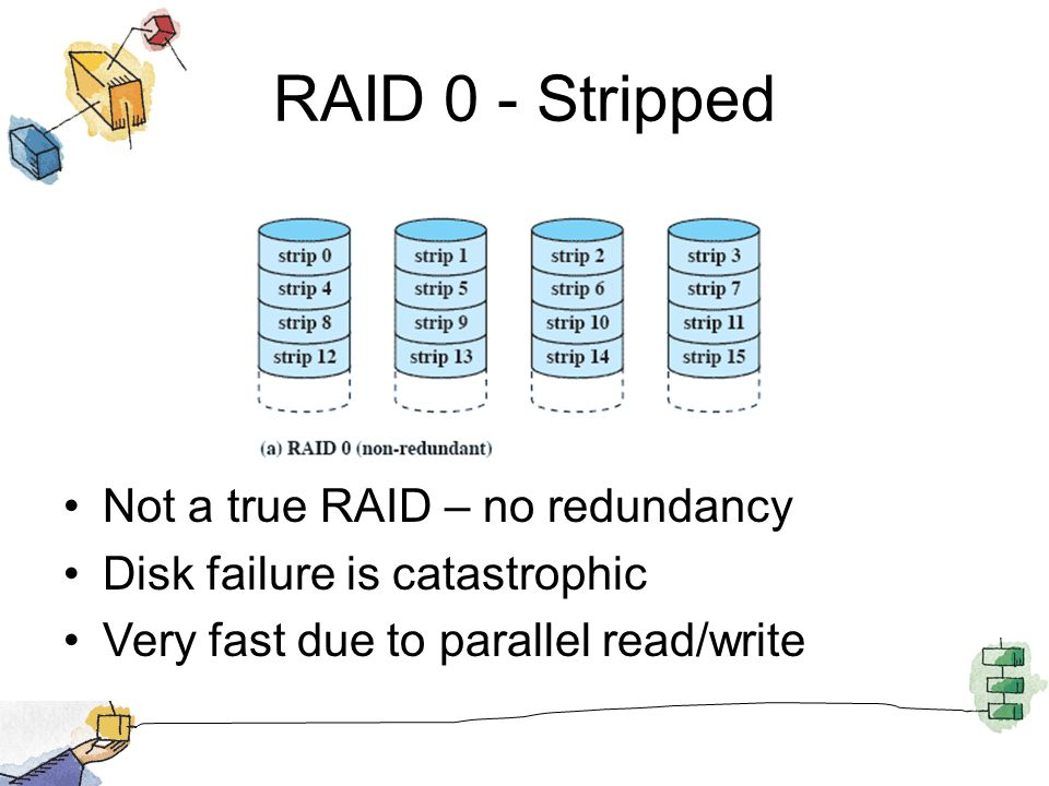 RAID 0 - Stripped Not a true RAID – no redundancy