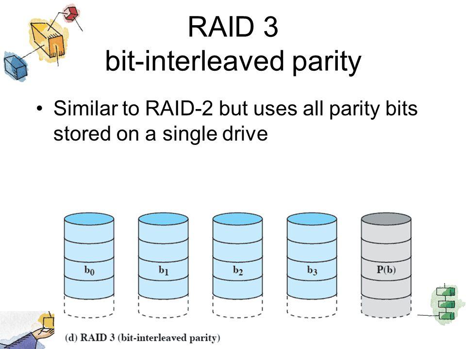 RAID 3 bit-interleaved parity
