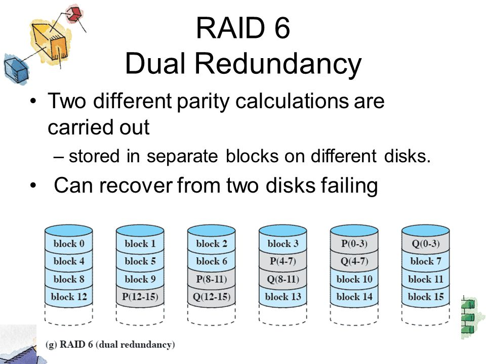 RAID 6 Dual Redundancy Two different parity calculations are carried out. stored in separate blocks on different disks.