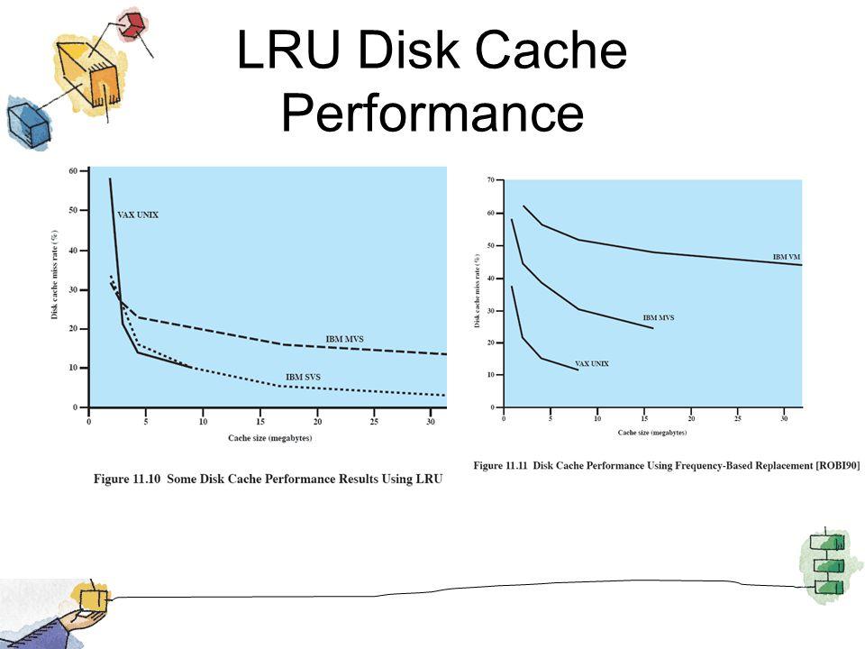 LRU Disk Cache Performance
