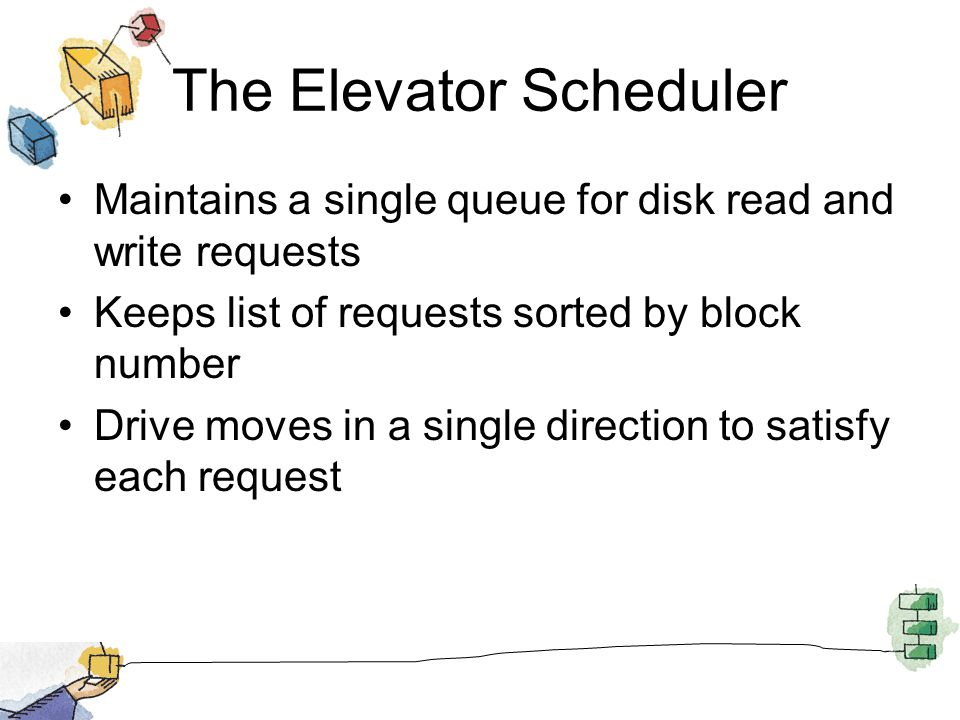 The Elevator Scheduler