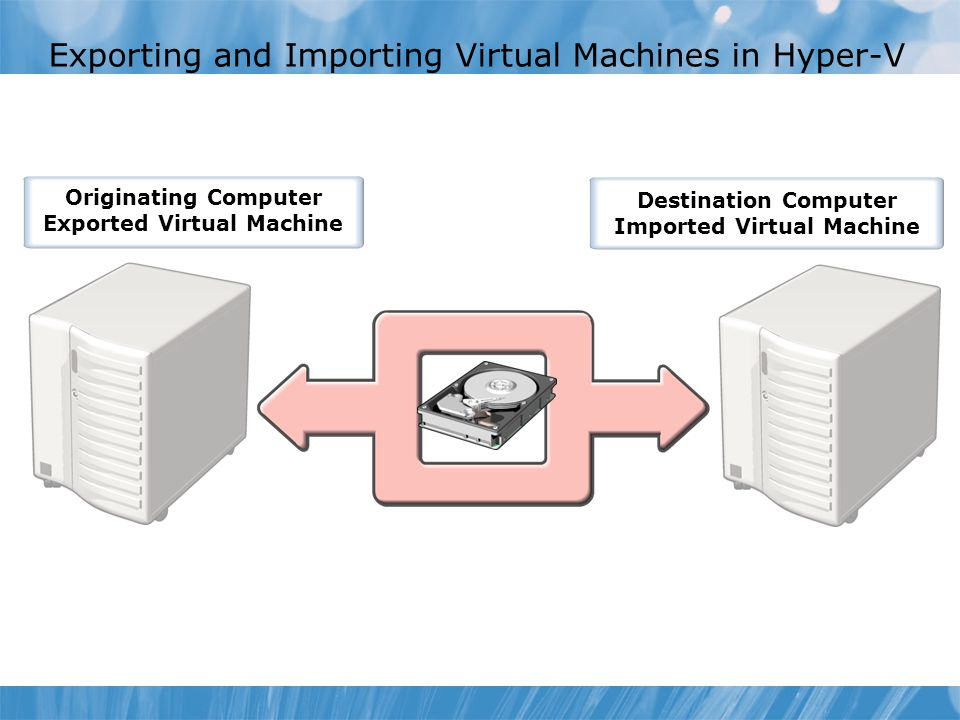 Exporting and Importing Virtual Machines in Hyper-V