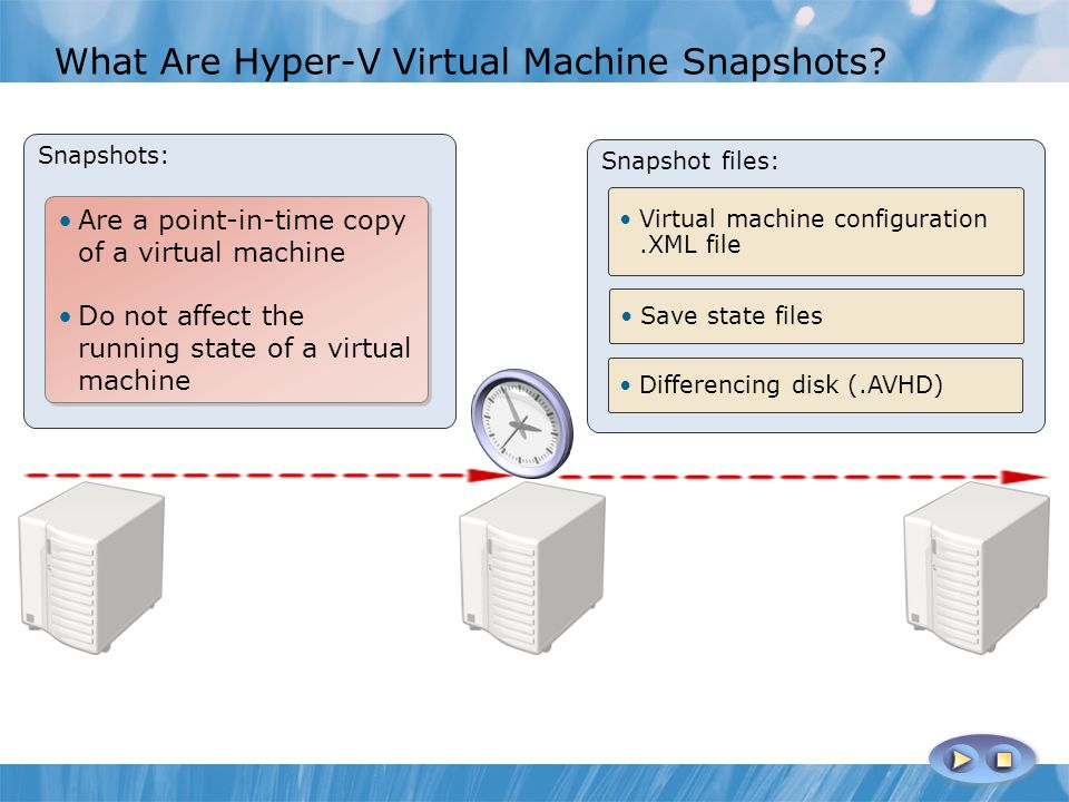 What Are Hyper-V Virtual Machine Snapshots