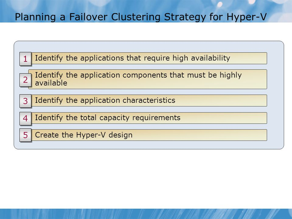 Planning a Failover Clustering Strategy for Hyper-V