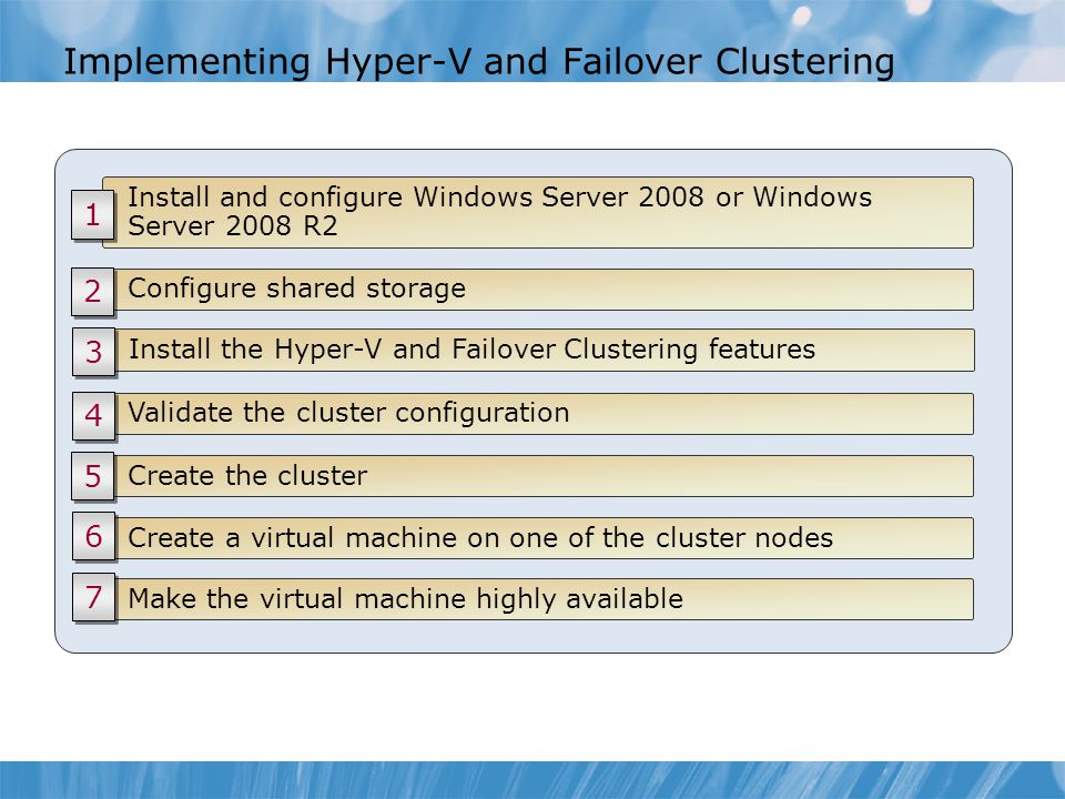Implementing Hyper-V and Failover Clustering