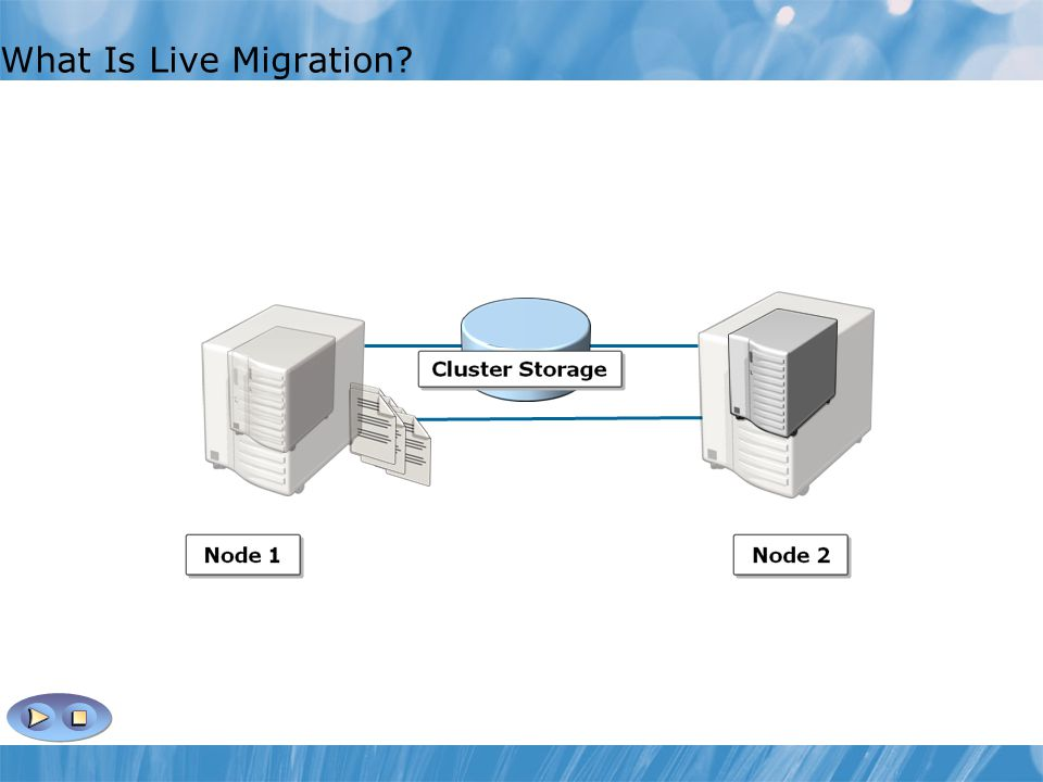 What Is Live Migration