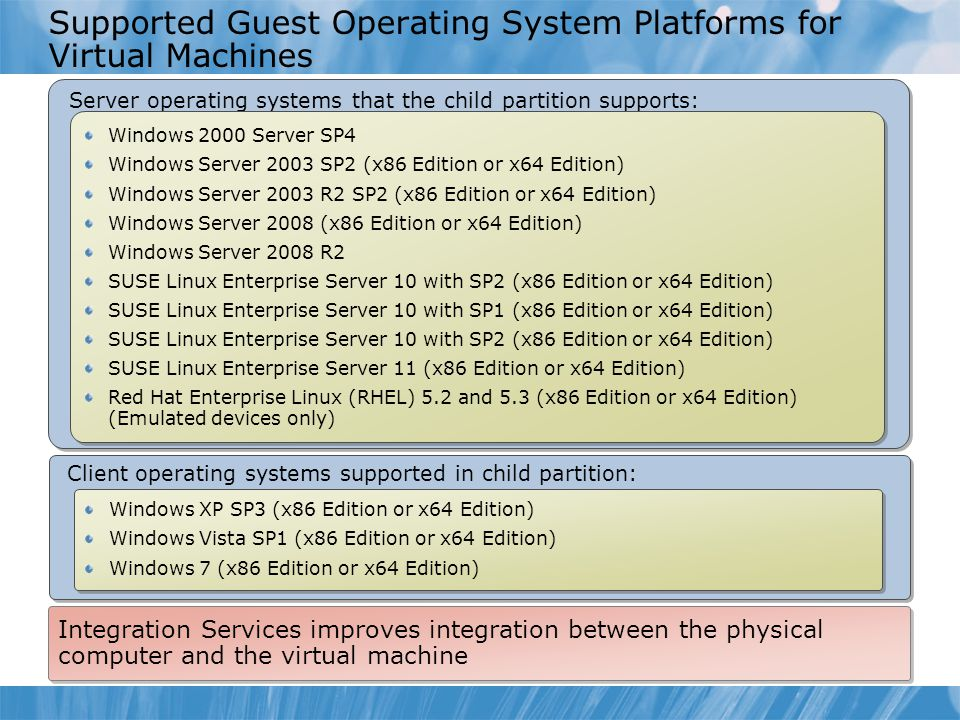 Supported Guest Operating System Platforms for Virtual Machines