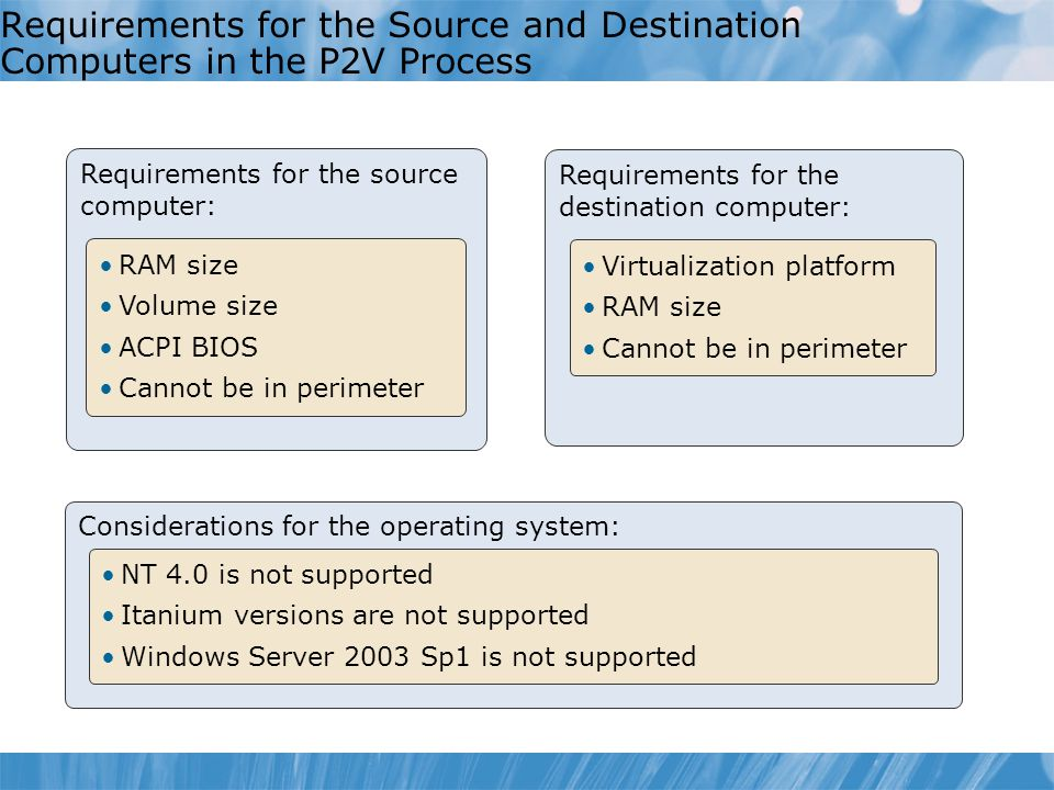 Requirements for the Source and Destination Computers in the P2V Process