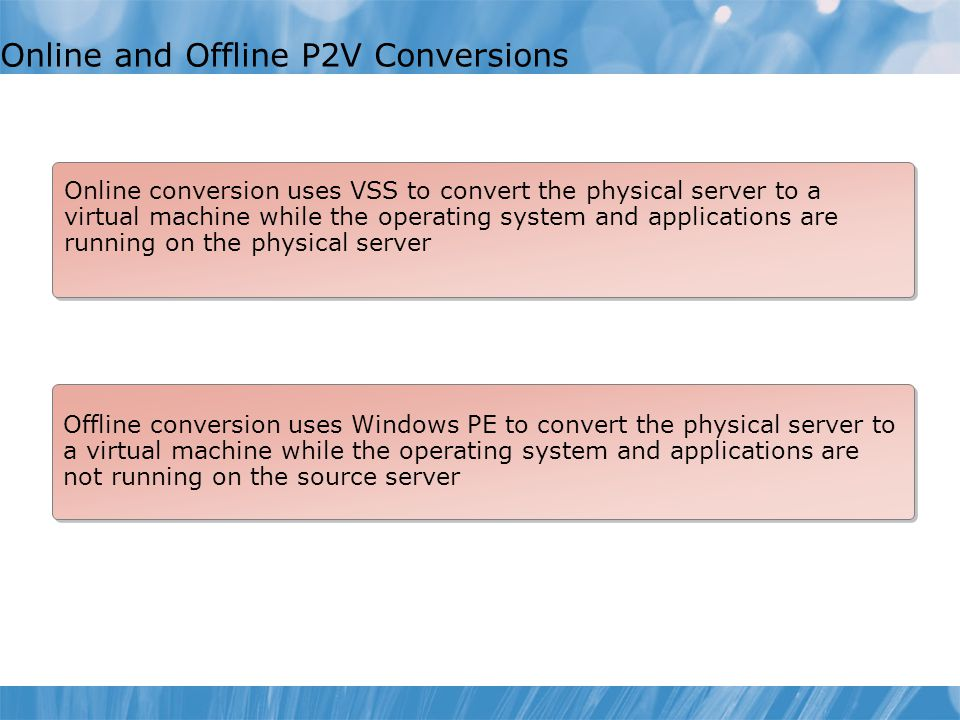 Online and Offline P2V Conversions