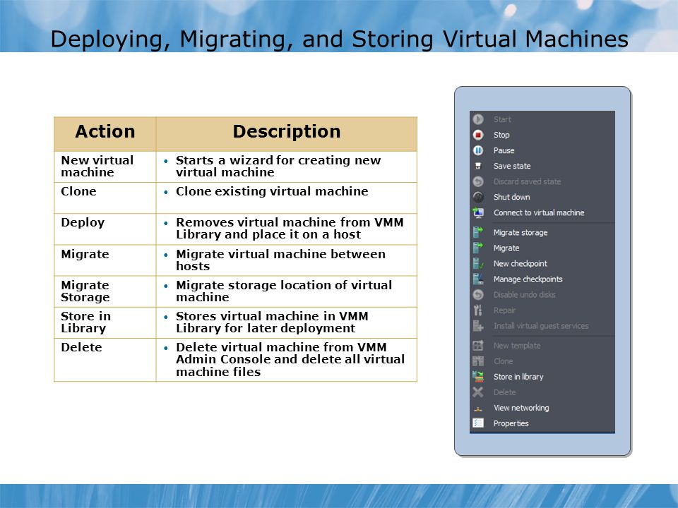 Deploying, Migrating, and Storing Virtual Machines