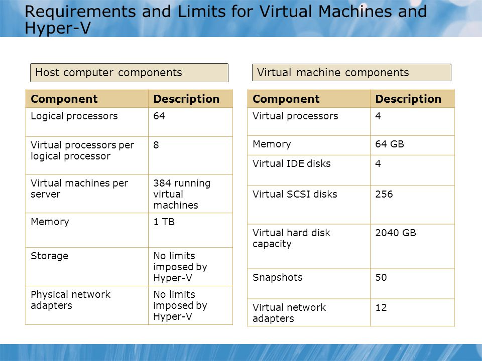 Requirements and Limits for Virtual Machines and Hyper-V