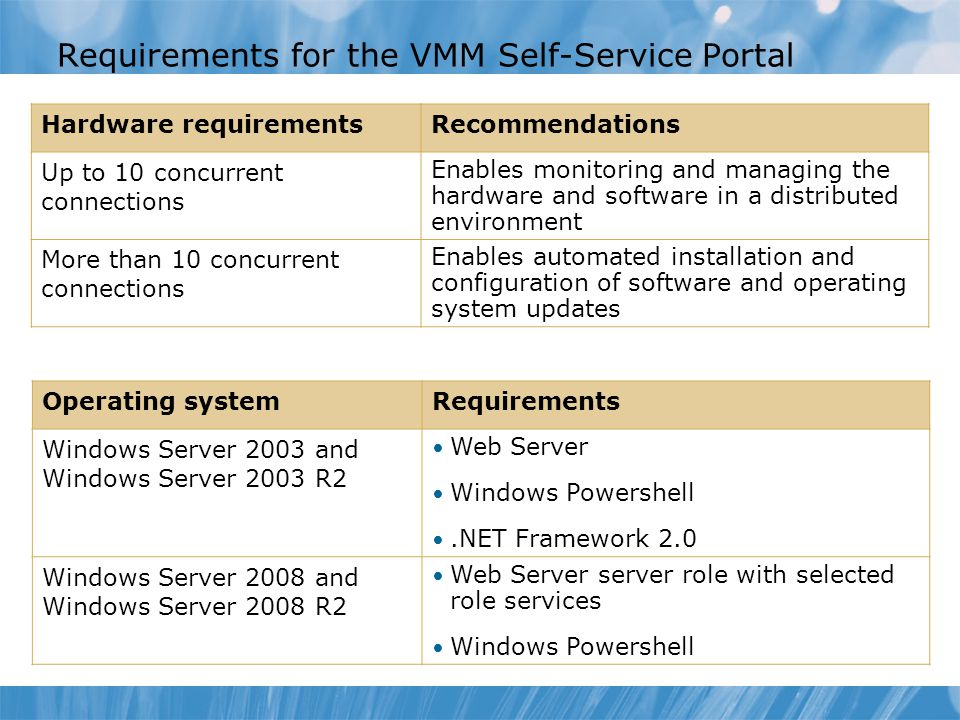 Requirements for the VMM Self-Service Portal