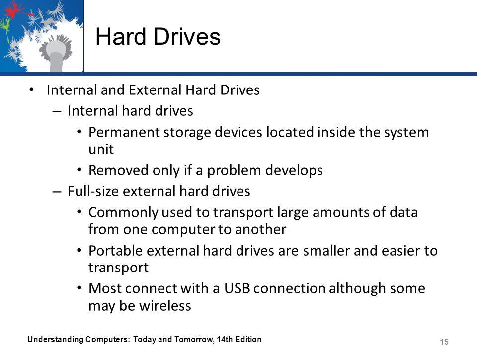 Hard Drives Internal and External Hard Drives Internal hard drives