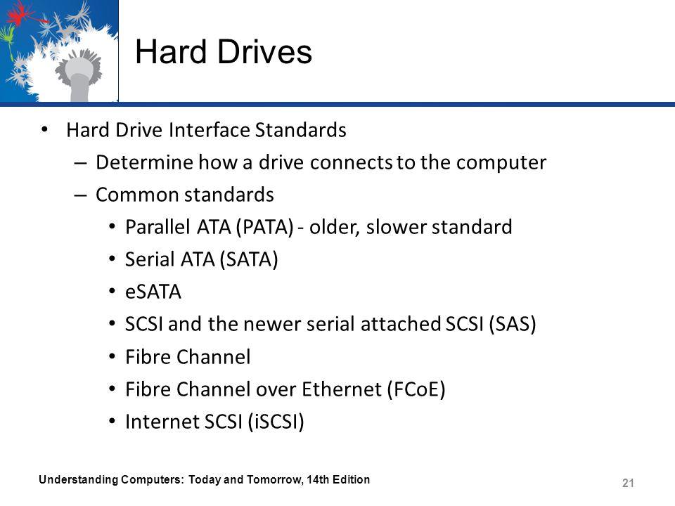 Hard Drives Hard Drive Interface Standards